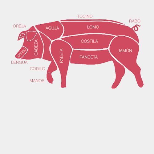 home-productos-carne-fresca-de-cerdo